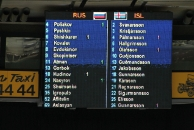 Vier-Nationen-Turnier